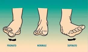 Come scegliere al meglio le scarpe per appoggiare il piede nel migliore dei modi